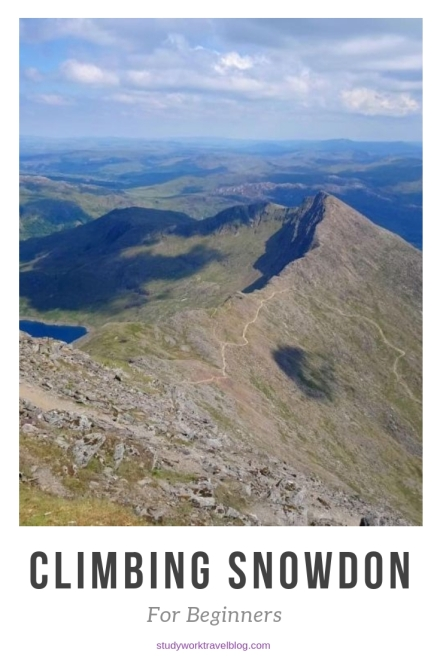 Climbing Snowdon for Beginners graphic from Study Work Travel Blog