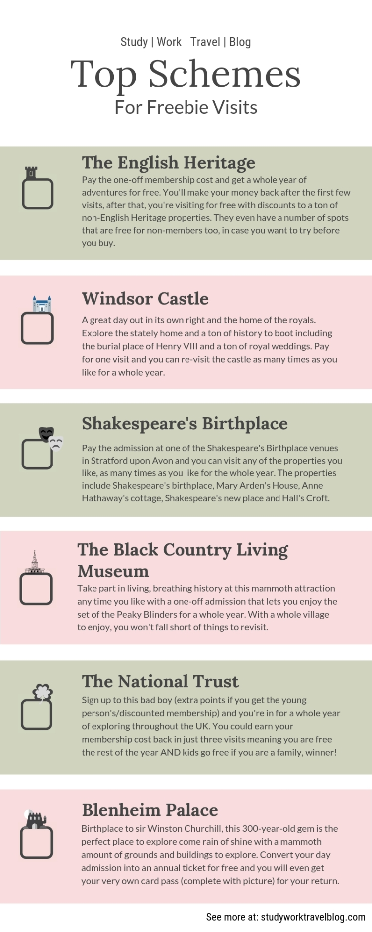 Top schemes for freebie visits infographic from study work travel blog