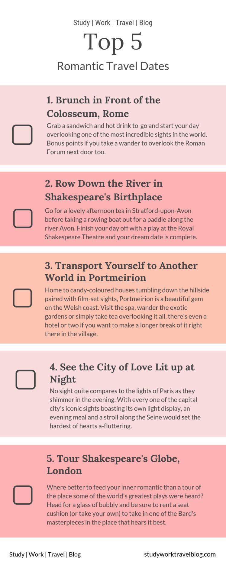 Top 5 romantic travel dates infographic
